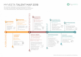 Talent Map